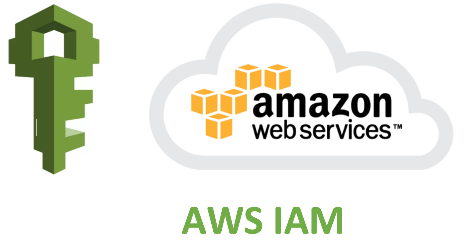 Persistent Minds – Step by Step how to Create AWS IAM user
